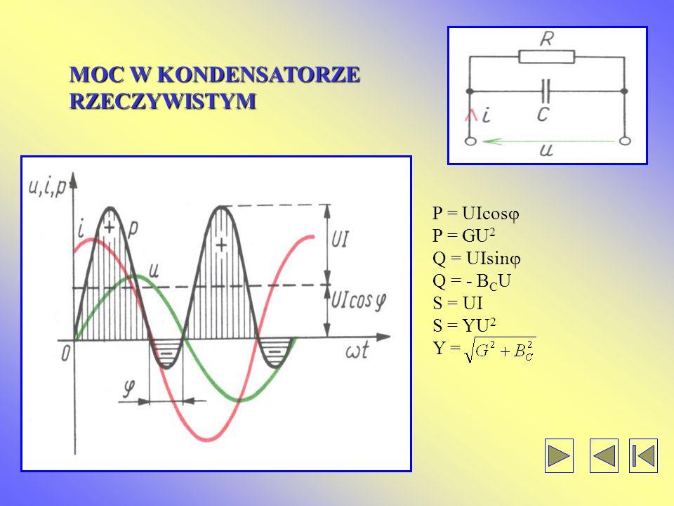MOC W CEWCE RZECZYWISTEJ P = UIcos Q = UIsin P = RI 2 Q = XLI2XLI2 S = UI S = ZI 2 Z =