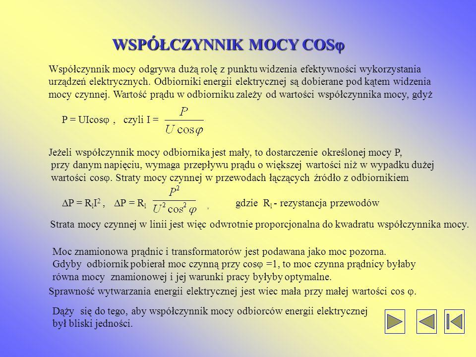 MOC W KONDENSATORZE RZECZYWISTYM P = UIcos P = GU 2 Q = UIsin Q = - BCUBCU S = UI S = YU 2 Y =