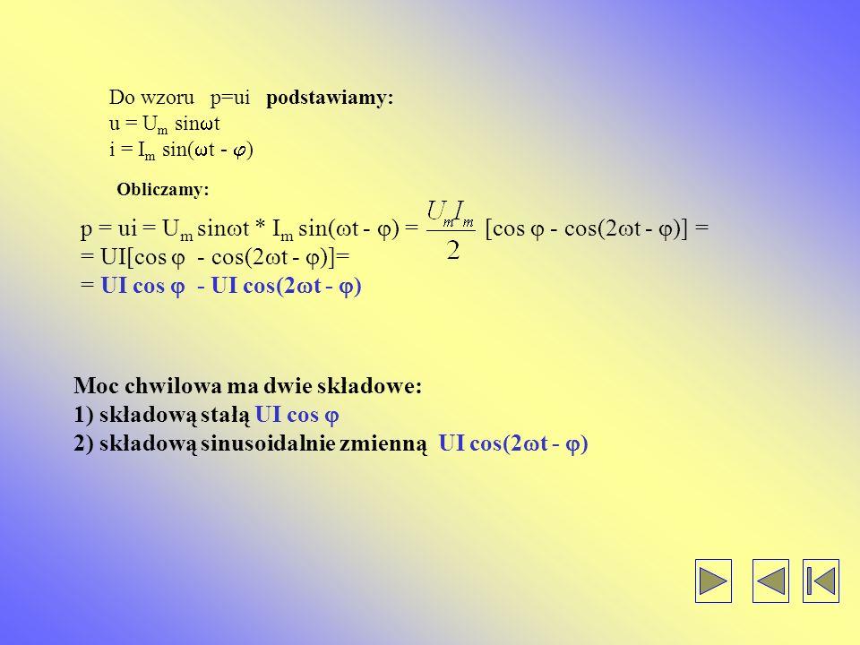 Do wzoru p=ui podstawiamy: u = U m sin t i = I m sin( t - ) p = ui = U m sin t * I m sin( t - ) = [cos - cos(2 t - )] = = UI[cos - cos(2 t - )]= = UI cos - UI cos(2 t - ) Obliczamy: Moc chwilowa ma dwie składowe: 1) składową stałą UI cos 2) składową sinusoidalnie zmienną UI cos(2 t - )