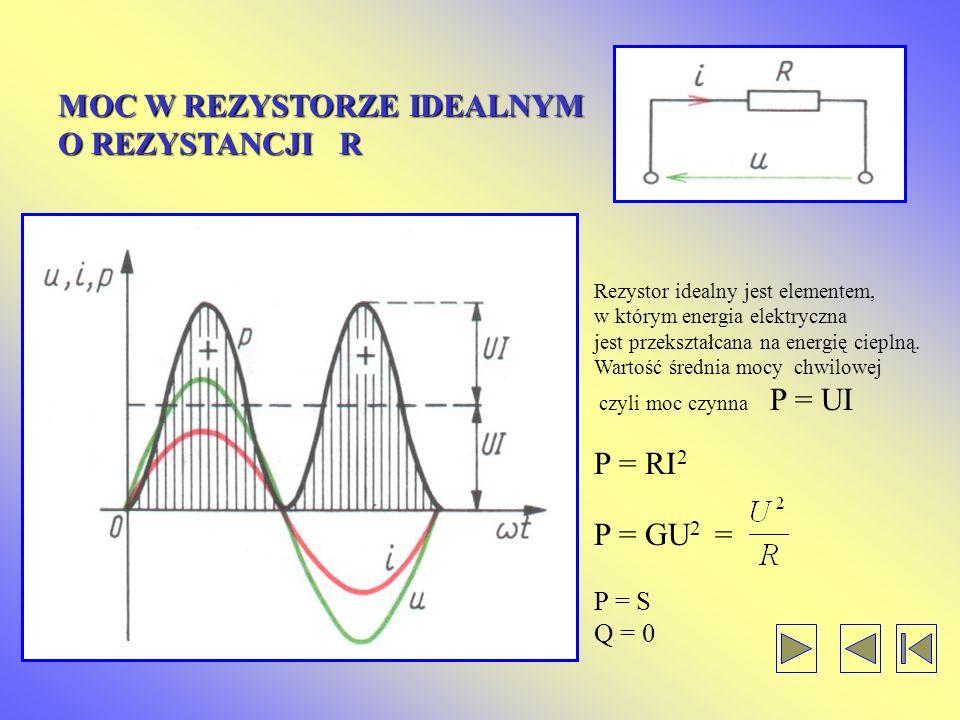 MOC W REZYSTORZE IDEALNYM O REZYSTANCJI R Rezystor idealny jest elementem, w którym energia elektryczna jest przekształcana na energię cieplną.