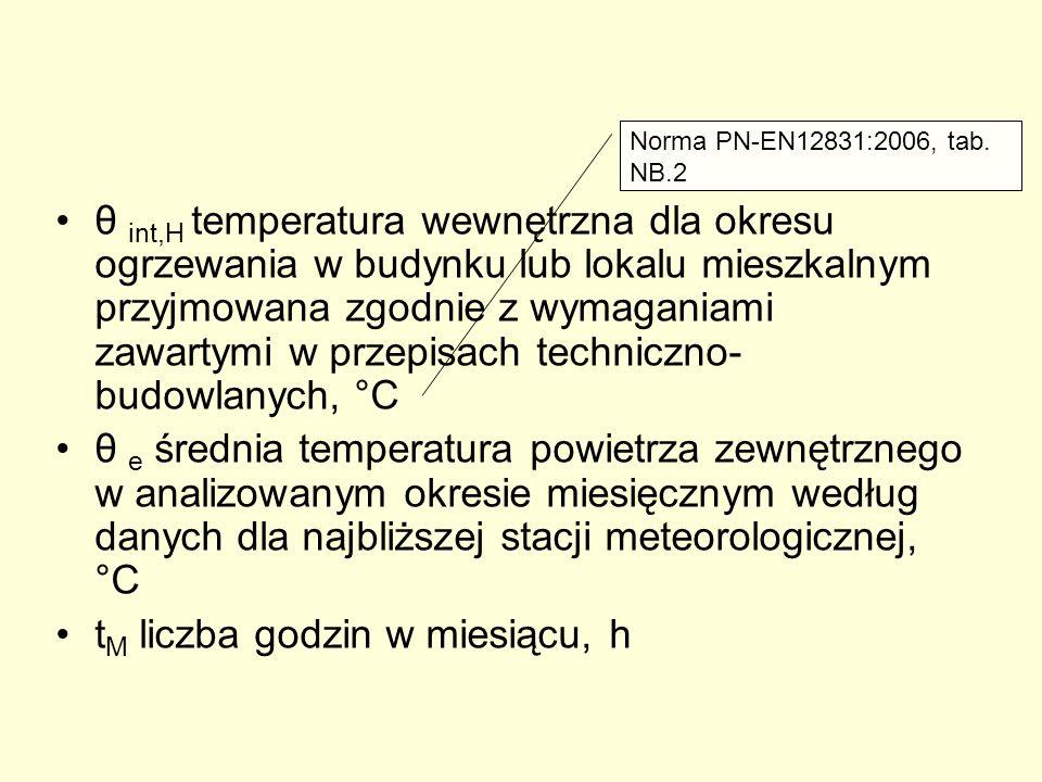 θ int,H temperatura wewnętrzna dla okresu ogrzewania w budynku lub lokalu mieszkalnym przyjmowana zgodnie z wymaganiami zawartymi w przepisach technic
