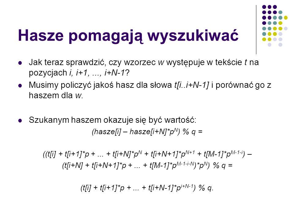Hasze pomagają wyszukiwać Jak teraz sprawdzić, czy wzorzec w występuje w tekście t na pozycjach i, i+1,..., i+N-1? Musimy policzyć jakoś hasz dla słow