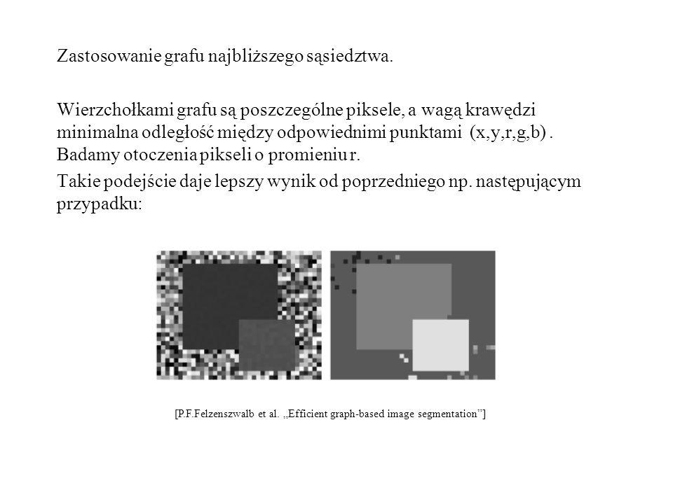 Zastosowanie grafu najbliższego sąsiedztwa. Wierzchołkami grafu są poszczególne piksele, a wagą krawędzi minimalna odległość między odpowiednimi punkt