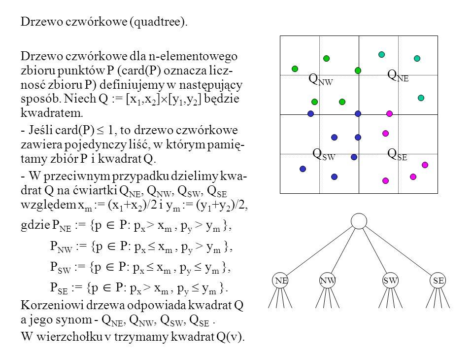 Drzewo czwórkowe (quadtree). Drzewo czwórkowe dla n-elementowego zbioru punktów P (card(P) oznacza licz- nosć zbioru P) definiujemy w następujący spos