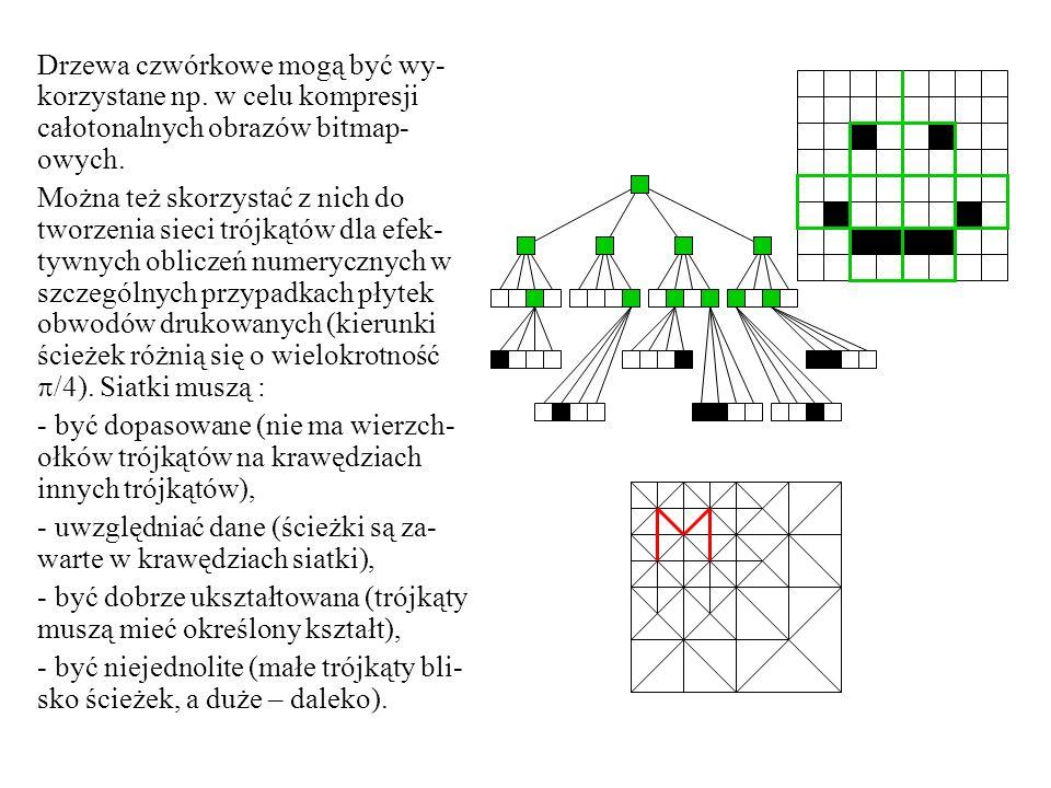 Drzewa czwórkowe mogą być wy- korzystane np. w celu kompresji całotonalnych obrazów bitmap- owych. Można też skorzystać z nich do tworzenia sieci trój