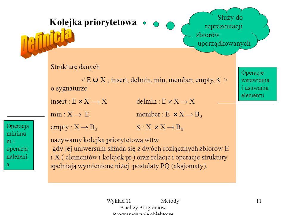 Wyklad 11 Metody Analizy Programow Programowanie obiektowe 10 c.d. poprawność algorytmu Grahama Gdy dołączymy do wielokata wypukłego dowolny punkt z z