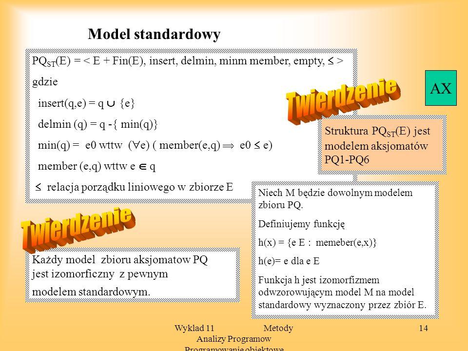 Wyklad 11 Metody Analizy Programow Programowanie obiektowe 13 c.d. aksjomaty kolejek priorytetowych PQ4 : member(e, insert(e, q)) e e member (e,q) mem