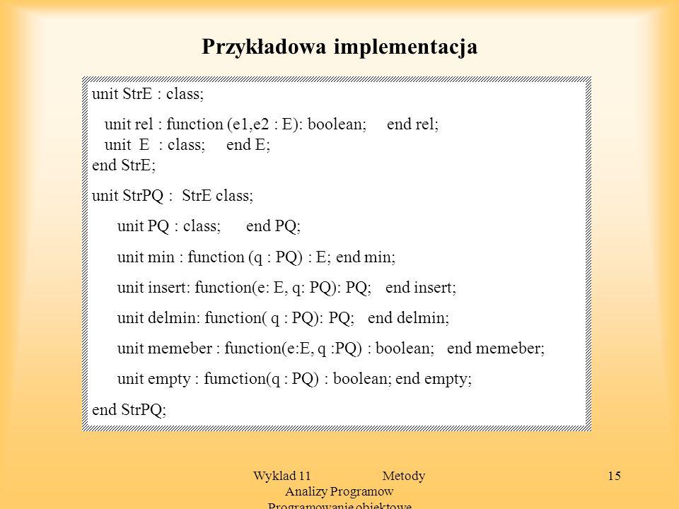 Wyklad 11 Metody Analizy Programow Programowanie obiektowe 14 Model standardowy PQ ST (E) = gdzie insert(q,e) = q {e} delmin (q) = q -{ min(q)} min(q)