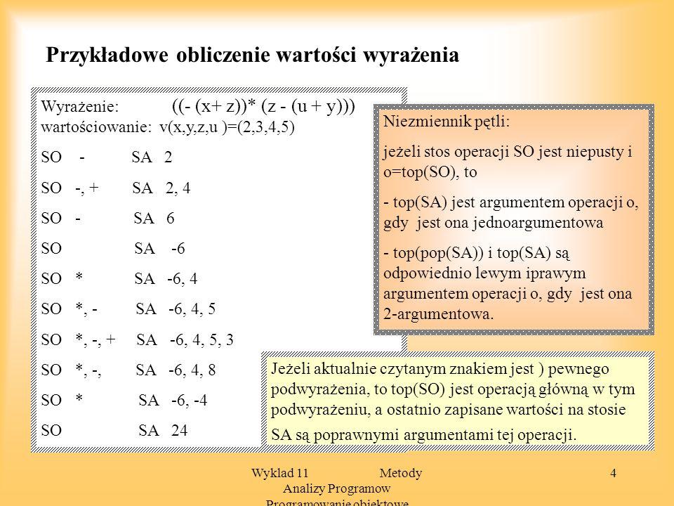 Wyklad 11 Metody Analizy Programow Programowanie obiektowe 4 Przykładowe obliczenie wartości wyrażenia Wyrażenie: ((- (x+ z))* (z - (u + y))) wartościowanie: v(x,y,z,u )=(2,3,4,5) SO - SA 2 SO -, + SA 2, 4 SO - SA 6 SO SA -6 SO * SA -6, 4 SO *, - SA -6, 4, 5 SO *, -, + SA -6, 4, 5, 3 SO *, -, SA -6, 4, 8 SO * SA -6, -4 SO SA 24 Niezmiennik pętli: jeżeli stos operacji SO jest niepusty i o=top(SO), to - top(SA) jest argumentem operacji o, gdy jest ona jednoargumentowa - top(pop(SA)) i top(SA) są odpowiednio lewym iprawym argumentem operacji o, gdy jest ona 2-argumentowa.