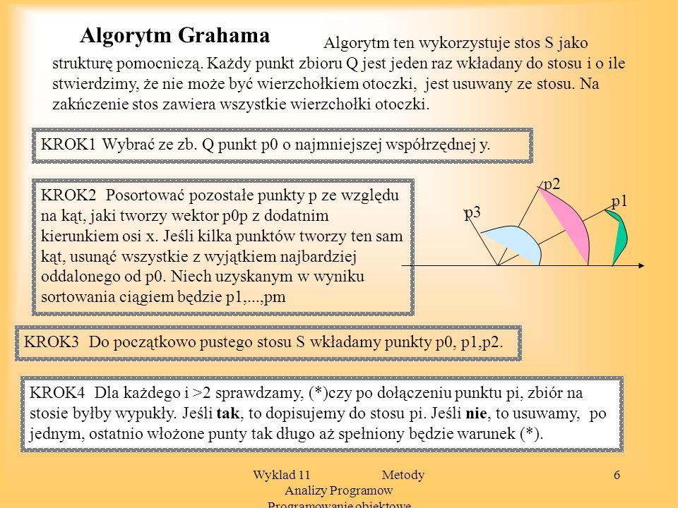 Wyklad 11 Metody Analizy Programow Programowanie obiektowe 5 Przykład 11/2 Otoczka wypukła Dla danego skończonego zbioru punktów Q na płaszczyźnie, zn