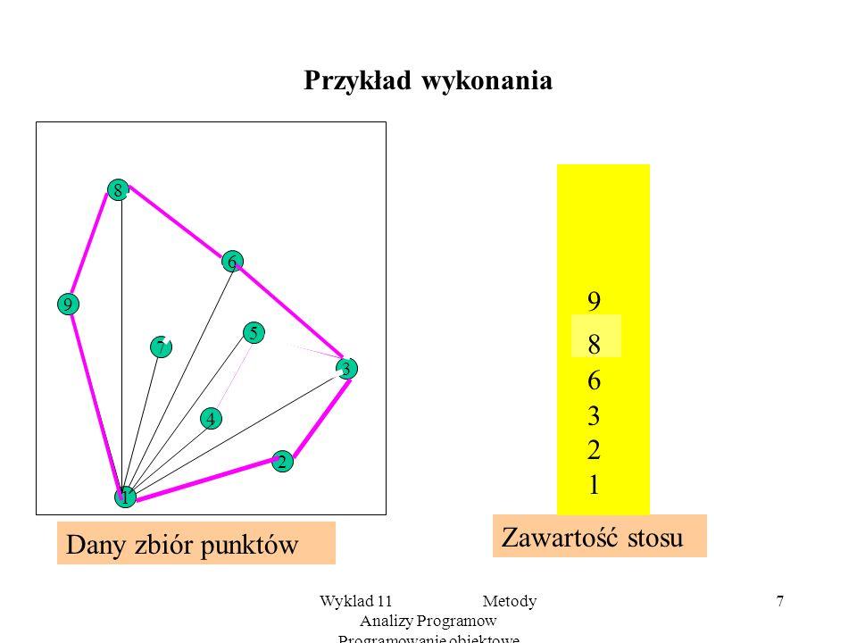 Wyklad 11 Metody Analizy Programow Programowanie obiektowe 6 Algorytm Grahama Algorytm ten wykorzystuje stos S jako strukturę pomocniczą. Każdy punkt