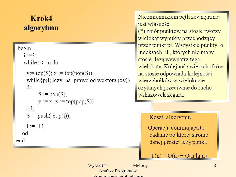 Wyklad 11 Metody Analizy Programow Programowanie obiektowe 8 Krok4 algorytmu begin i :=3; while i<= n do y:= top(S); x := top(pop(S)); while{p(i) leży na prawo od wektora (xy)} do S := pop(S); y := x; x := top(pop(S)) od; S := push( S, p(i)); i := i+1 od end Niezmiennikiem pętli zewnętrznej jest własność (*) zbiór punktów na stosie tworzy wielokąt wypukły przechodzący przez punkt pi.