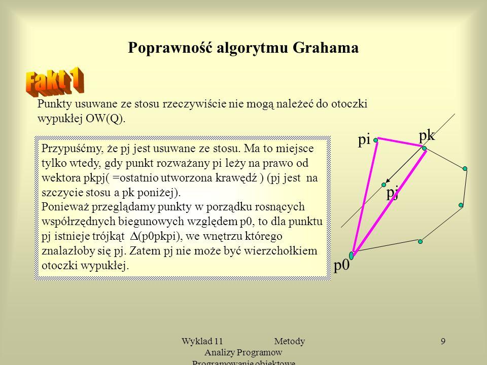 Wyklad 11 Metody Analizy Programow Programowanie obiektowe 9 Poprawność algorytmu Grahama Punkty usuwane ze stosu rzeczywiście nie mogą należeć do otoczki wypukłej OW(Q).