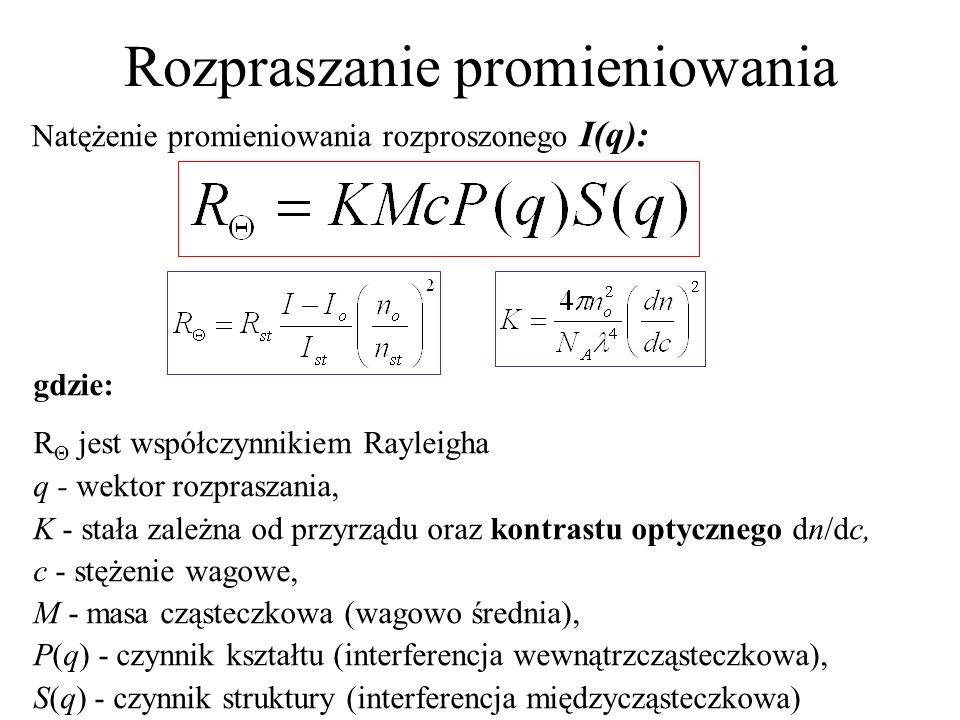 Rozpraszanie promieniowania gdzie: R Θ jest współczynnikiem Rayleigha q - wektor rozpraszania, K - stała zależna od przyrządu oraz kontrastu optyczneg
