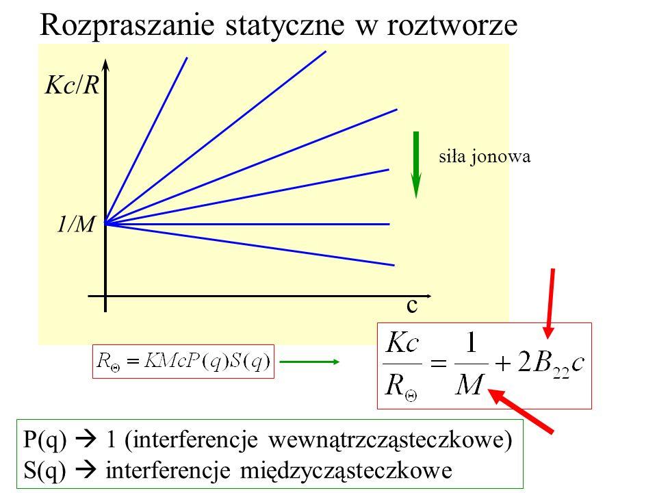1/M c Kc/R siła jonowa Rozpraszanie statyczne w roztworze P(q) 1 (interferencje wewnątrzcząsteczkowe) S(q) interferencje międzycząsteczkowe
