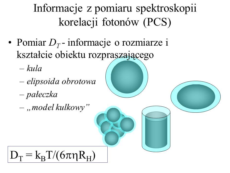 D T = k B T/(6 R H ) Informacje z pomiaru spektroskopii korelacji fotonów (PCS) Pomiar D T - informacje o rozmiarze i kształcie obiektu rozpraszająceg