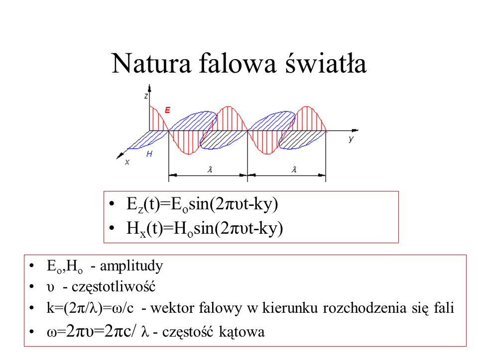 Natura falowa światła E z (t)=E o sin(2πυt-ky) H x (t)=H o sin(2πυt-ky) E o,H o - amplitudy υ - częstotliwość k=(2π/λ)=ω/c - wektor falowy w kierunku