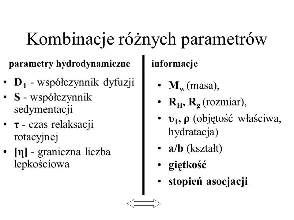 Kombinacje różnych parametrów D T - współczynnik dyfuzji S - współczynnik sedymentacji τ - czas relaksacji rotacyjnej [η] - graniczna liczba lepkościo