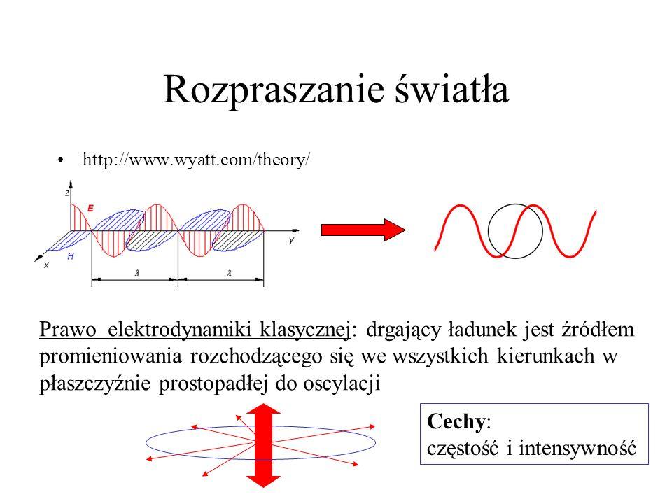 Rozpraszanie światła http://www.wyatt.com/theory/ Prawo elektrodynamiki klasycznej: drgający ładunek jest źródłem promieniowania rozchodzącego się we