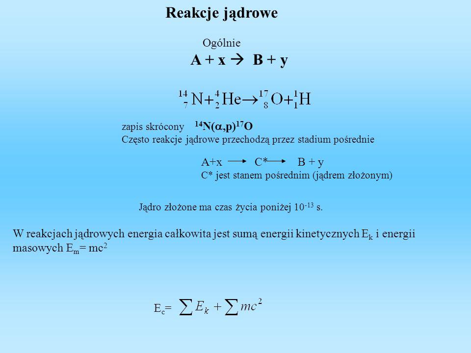 Indukowane reakcje rozszczepienia Reakcje rozszczepienia polegają na wychwycie cząstki przez jądra pierwiastków ciężkich i rozpadzie silnie wzbudzonego jądra na dwa nietrwałe fragmenty oraz neutrony.