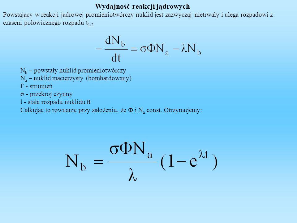 Gdy czasy połowicznego rozpadu nuklidu B sa duże to ilość otrzymanego B zależy od czasu bombardowania.