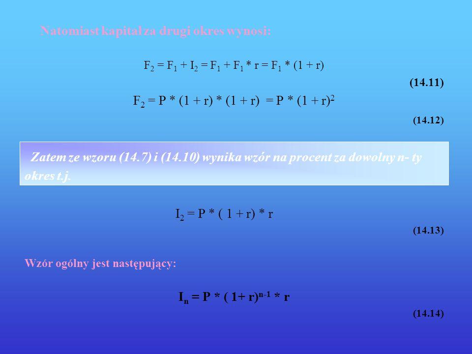 Natomiast kapitał za drugi okres wynosi: F 2 = F 1 + I 2 = F 1 + F 1 * r = F 1 * (1 + r) (14.11) F 2 = P * (1 + r) * (1 + r) = P * (1 + r) 2 (14.12) Z