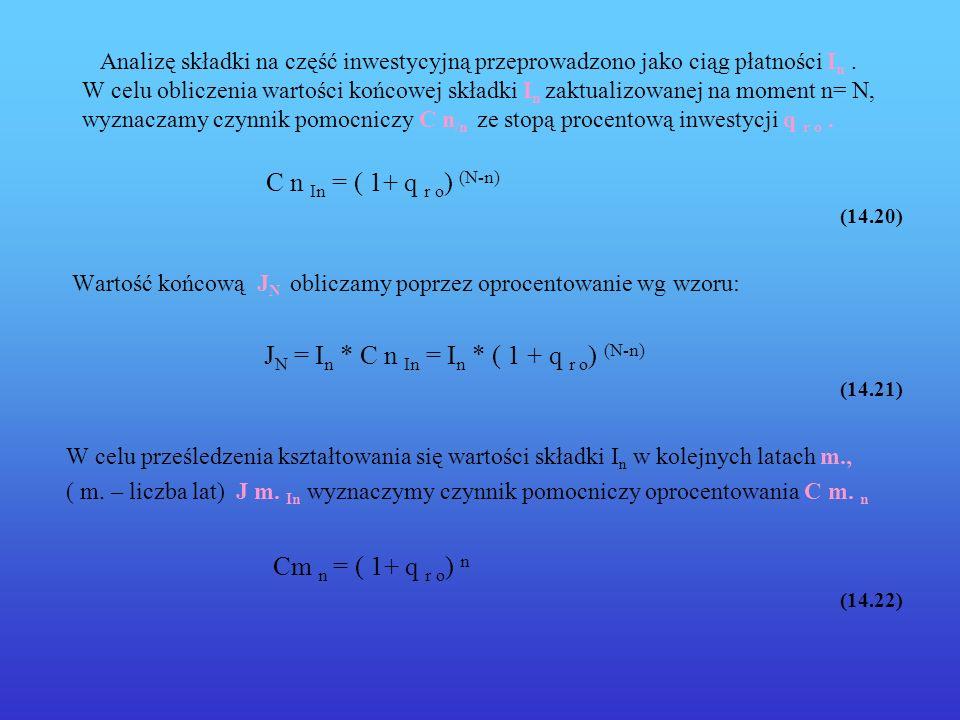 Analizę składki na część inwestycyjną przeprowadzono jako ciąg płatności I n. W celu obliczenia wartości końcowej składki I n zaktualizowanej na momen