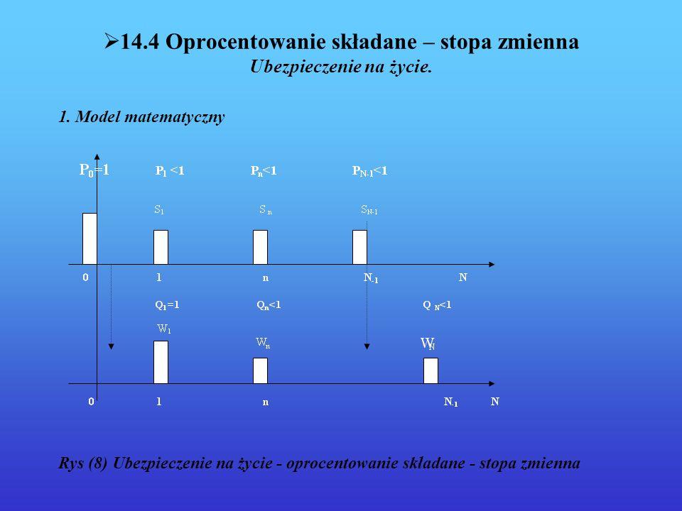 14.4 Oprocentowanie składane – stopa zmienna Ubezpieczenie na życie. 1. Model matematyczny Rys (8) Ubezpieczenie na życie - oprocentowanie składane -