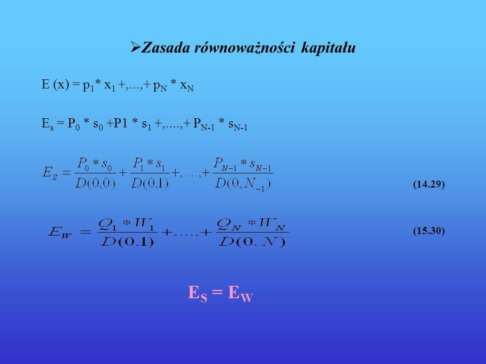 Zasada równoważności kapitału E (x) = p 1 * x 1 +,...,+ p N * x N E s = P 0 * s 0 +P1 * s 1 +,....,+ P N-1 * s N-1 (14.29) (15.30) E S = E W