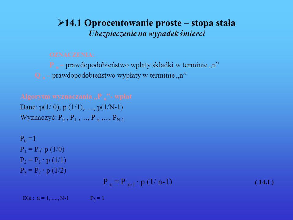 Algorytm wyznaczania Q n - wypłat Dane: P 0,P 1,...,P n,...,P N-1 Wyznaczyć: Q 1,, Q 2,..., Q n,..., Q N Q 1 = P 0 · q (1/0) Q 2 = P 1 · q (1/1) Q n = P n-1 · q (1/n-1) ( 14.2) Dla : n -1,…,N P 0 =1