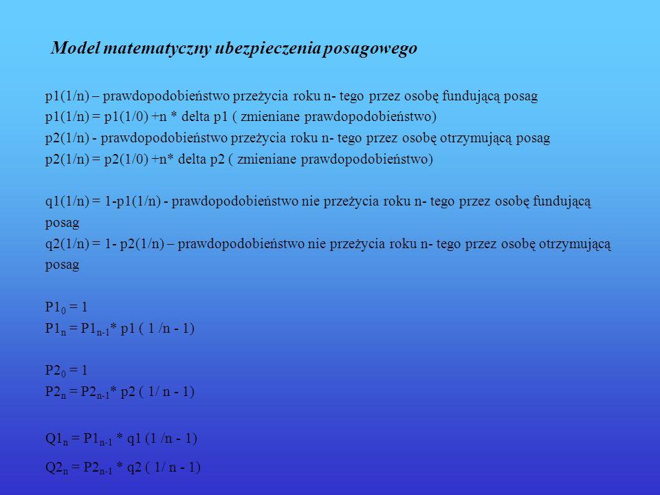 Wzór na prawdopodobieństwo wypłaty w n- tym roku jest następujący: Q n = Q1 n * P2 n (14.4) (osoba fundująca posag umiera, osoba otrzymująca posag żyje) Wzór na dyskonto: D(0,n) = 1 + r1 +,..., r n (14.5) Zasada równoważności kapitału: (14.6) Prawdopodobna suma przychodów (składek) = prawdopodobnej sumie kosztów (wypłat).