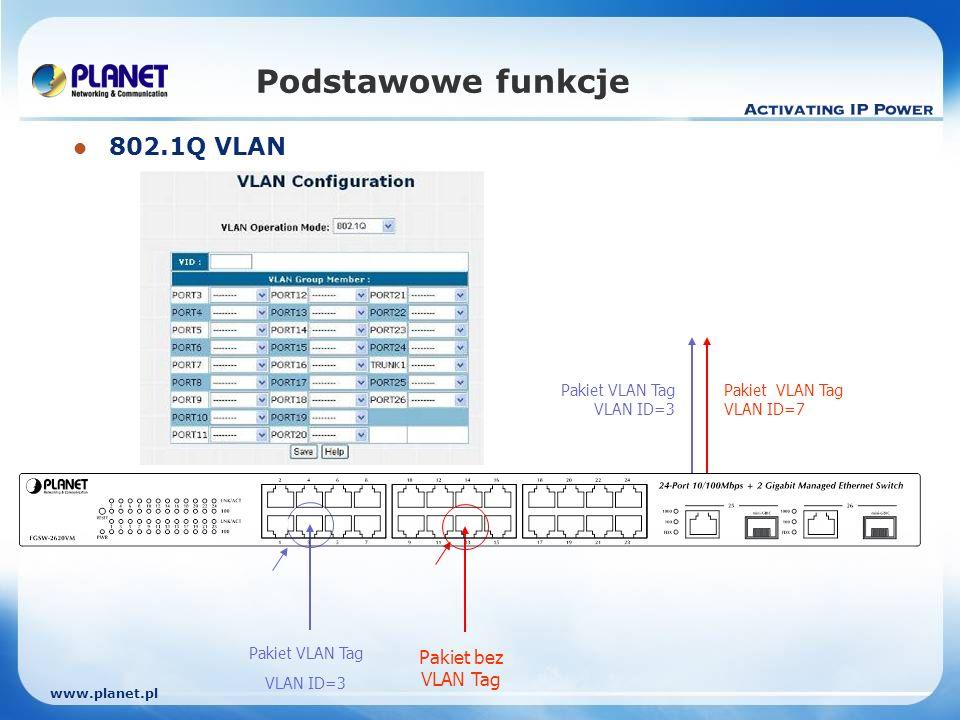 www.planet.pl Podstawowe funkcje 802.1Q VLAN Pakiet VLAN Tag VLAN ID=3 Pakiet bez VLAN Tag PVID = 6 PVID = 7 Pakiet VLAN Tag VLAN ID=3 Pakiet VLAN Tag VLAN ID=7