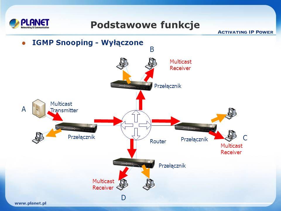 www.planet.pl Podstawowe funkcje Router Multicast Transmitter B C D Przełącznik A Multicast Receiver IGMP Snooping - Wyłączone
