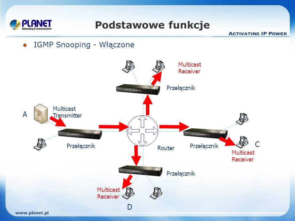 www.planet.pl Podstawowe funkcje Router Multicast Transmitter B C D Przełącznik A Multicast Receiver IGMP Snooping - Włączone Przełącznik