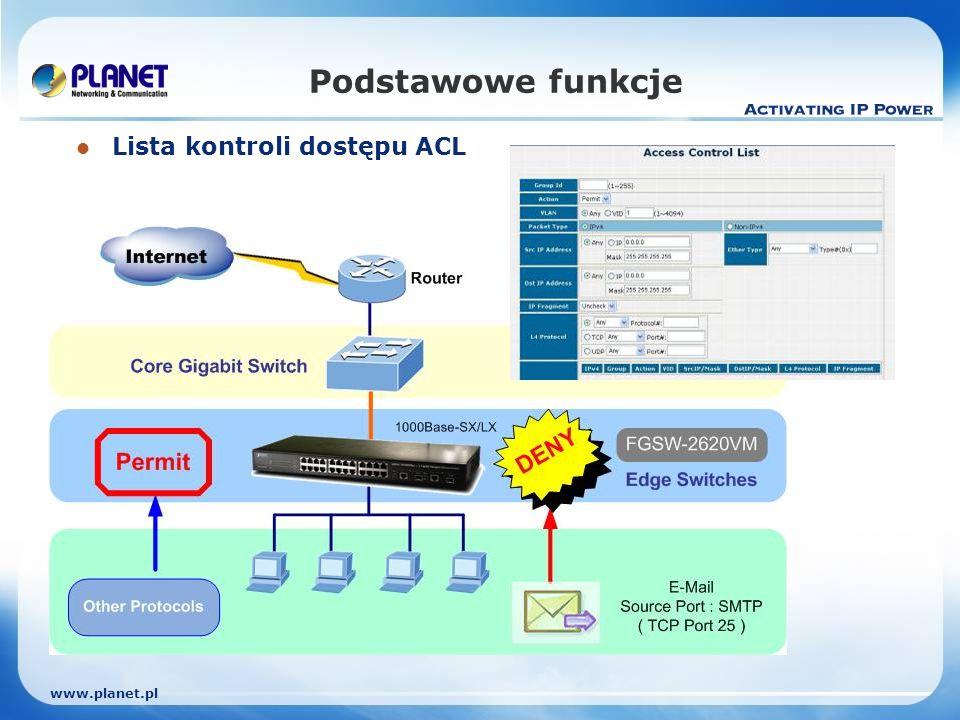 www.planet.pl Podstawowe funkcje Lista kontroli dostępu ACL