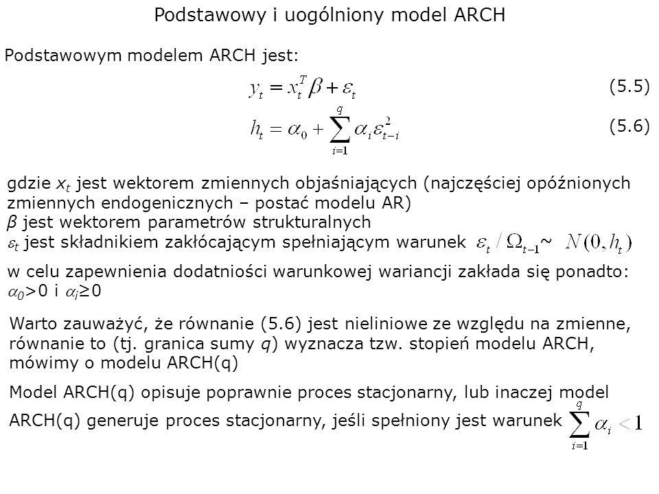 Podstawowy i uogólniony model ARCH Podstawowym modelem ARCH jest: (5.5) gdzie x t jest wektorem zmiennych objaśniających (najczęściej opóźnionych zmie