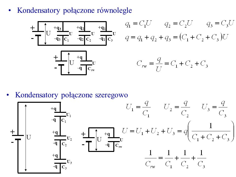Kondensatory połączone równolegle + - U +q 3 +q 2 +q 1 -q 3 -q 2 -q 1 UUU C1C1 C2C2 C3C3 + - U +q -q U C rw Kondensatory połączone szeregowo + - U +q