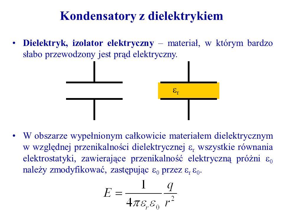 Kondensatory z dielektrykiem Dielektryk, izolator elektryczny – materiał, w którym bardzo słabo przewodzony jest prąd elektryczny. W obszarze wypełnio