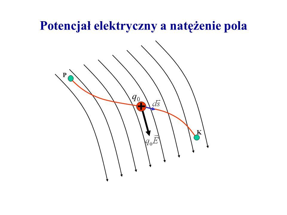 Potencjał elektryczny a natężenie pola P K q0q0