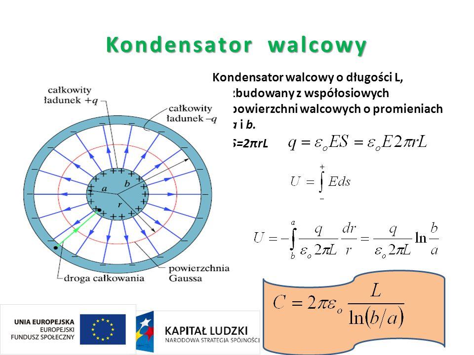Kondensator walcowy Kondensator walcowy o długości L, zbudowany z współosiowych powierzchni walcowych o promieniach a i b. S=2πrL