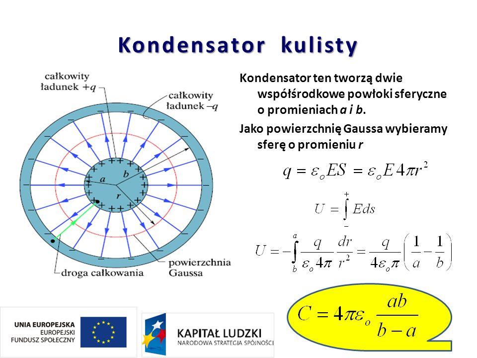 Kondensator kulisty Kondensator ten tworzą dwie współśrodkowe powłoki sferyczne o promieniach a i b. Jako powierzchnię Gaussa wybieramy sferę o promie
