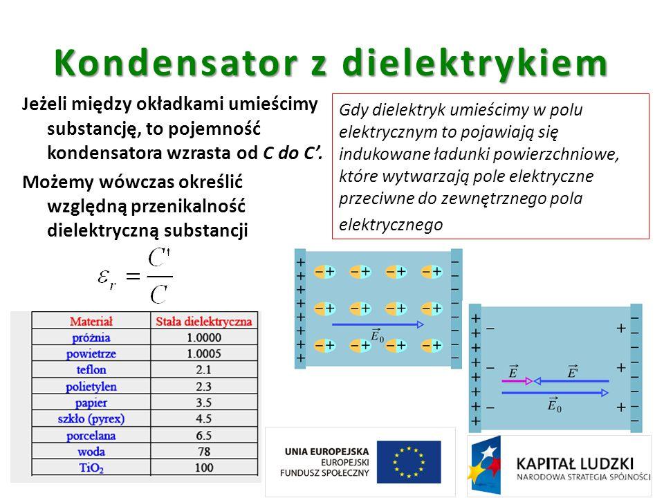 Kondensator z dielektrykiem Jeżeli między okładkami umieścimy substancję, to pojemność kondensatora wzrasta od C do C. Możemy wówczas określić względn