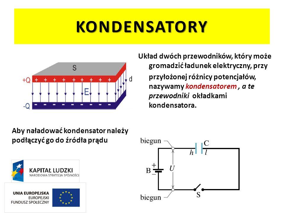 KONDENSATORY Układ dwóch przewodników, który może gromadzić ładunek elektryczny, przy przyłożonej różnicy potencjałów, nazywamy kondensatorem, a te pr