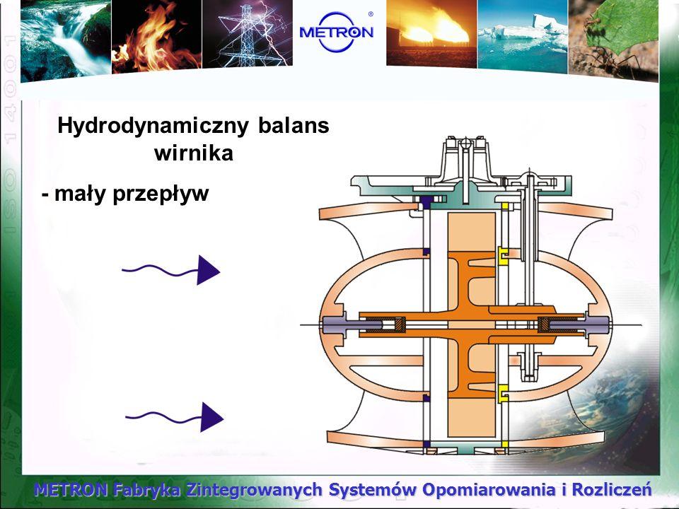 METRON Fabryka Zintegrowanych Systemów Opomiarowania i Rozliczeń Hydrodynamiczny balans wirnika - mały przepływ