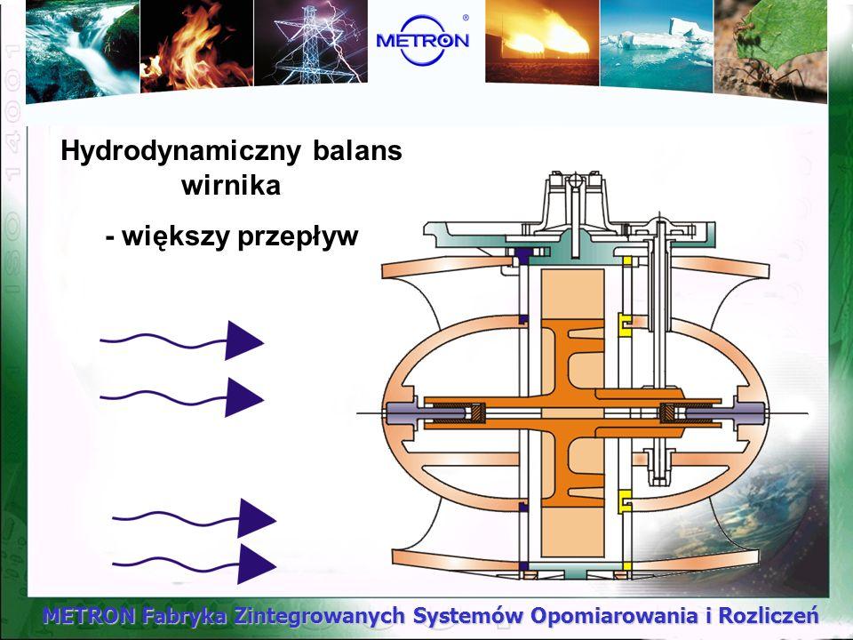 METRON Fabryka Zintegrowanych Systemów Opomiarowania i Rozliczeń Hydrodynamiczny balans wirnika - większy przepływ