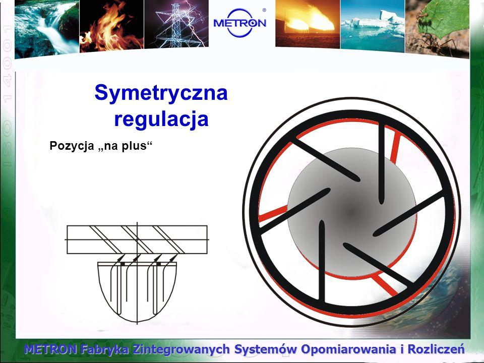 METRON Fabryka Zintegrowanych Systemów Opomiarowania i Rozliczeń Symetryczna regulacja Pozycja na plus
