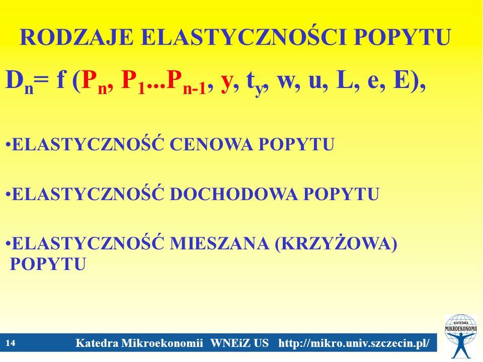 Katedra Mikroekonomii WNEiZ US http://mikro.univ.szczecin.pl/ 14 RODZAJE ELASTYCZNOŚCI POPYTU D n = f (P n, P 1...P n-1, y, t y, w, u, L, e, E), ELAST