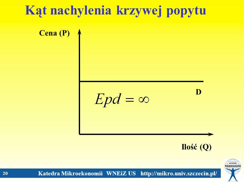 Katedra Mikroekonomii WNEiZ US http://mikro.univ.szczecin.pl/ 20 Cena (P) Ilość (Q) D Kąt nachylenia krzywej popytu