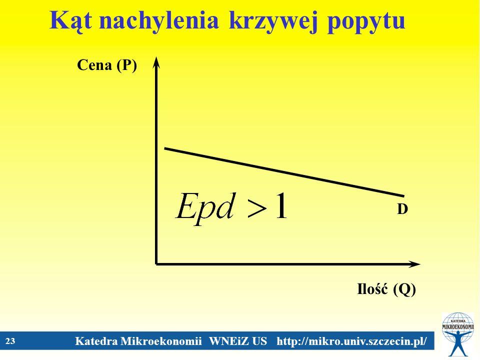 Katedra Mikroekonomii WNEiZ US http://mikro.univ.szczecin.pl/ 23 Cena (P) Ilość (Q) D Kąt nachylenia krzywej popytu