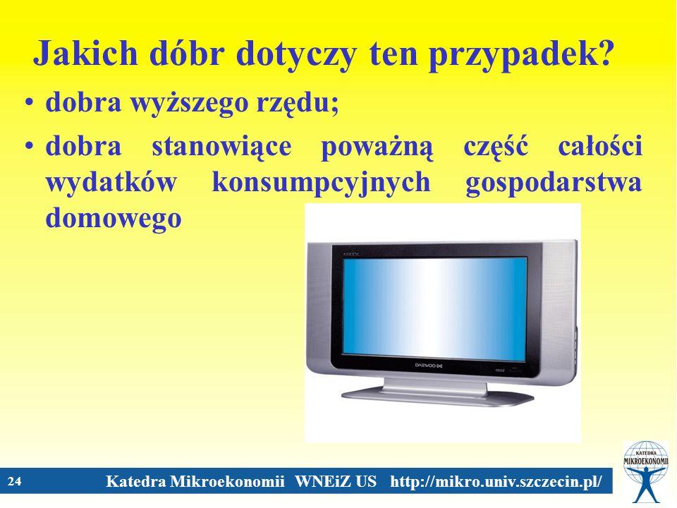 Katedra Mikroekonomii WNEiZ US http://mikro.univ.szczecin.pl/ 24 Jakich dóbr dotyczy ten przypadek? dobra wyższego rzędu; dobra stanowiące poważną czę